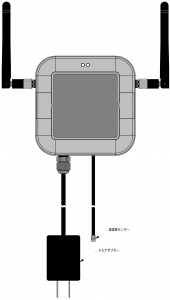 IoT製品「LTE搭載温湿度データロガー」クラウドタイプ