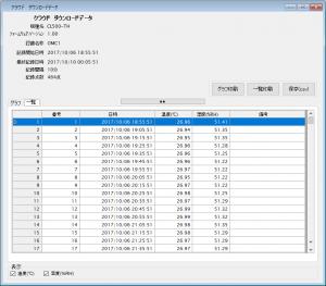 クラウド対応 温湿度ロガー CL500-TH_ダウンロードデータ(一覧)