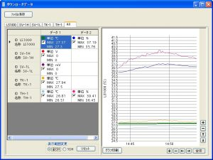 多機能データロガー LS1000_ダウンロードデータ一覧