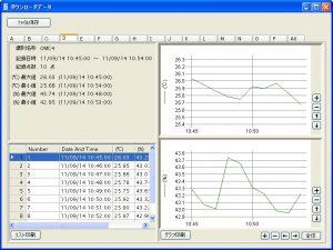 無線温湿度ロガー LS2000_ダウンロードデータ