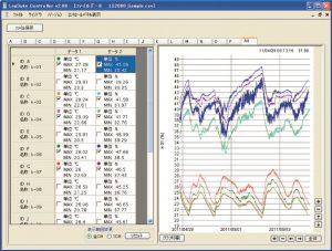 無線温湿度ロガー LS2000_ダウンロードデータ一覧