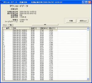 温湿度データロガー LS350-TH_ダウンロードデータ一覧