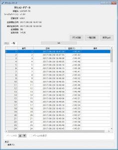 温度ロガー (K型熱電対)LS450P-T(K)_ダウンロードデータ(一覧)
