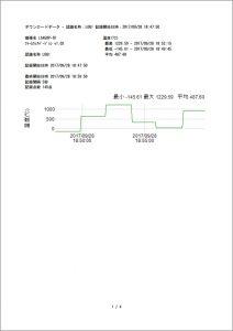 温度ロガー (K型熱電対)LS450P-T(K)_PDFデータ_1