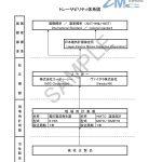 トレーサビリティ体系図_sample