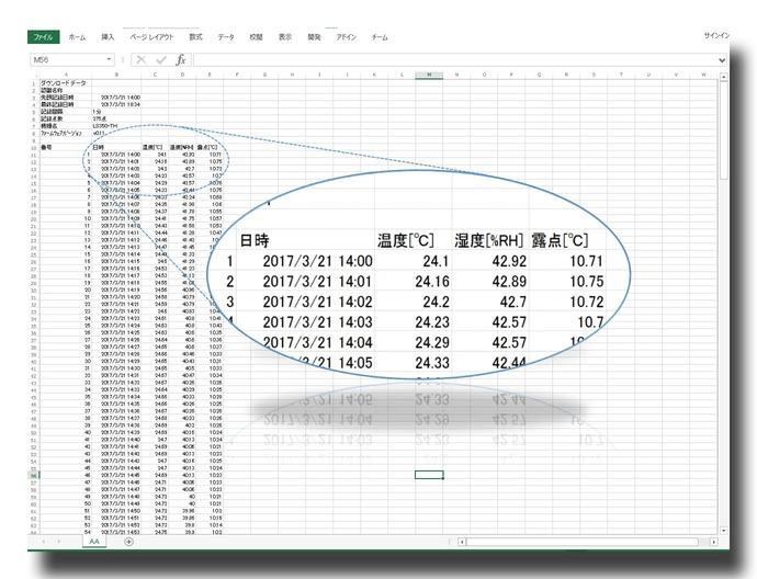 LogStickのCSVデータ