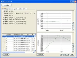 多機能データロガー LS1000_ダウンロードデータ