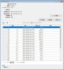 電流データロガー LS200-A_ダウンロードデータ一覧