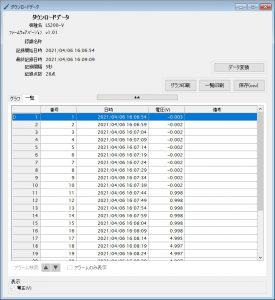 電圧データロガー LS200-V_ダウンロードデータ一覧
