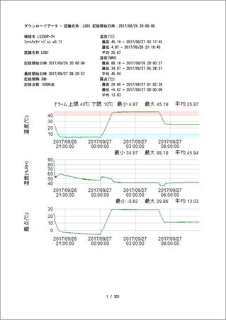 温湿度データロガー LS350P-TH_PDFデータ_1