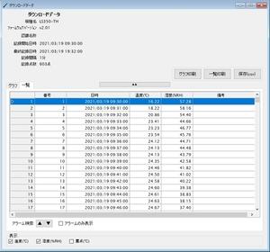 温湿度ロガー LS350-TH_ダウンロードデータ一覧