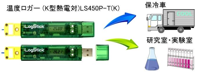 温度ロガー(K型熱電対)LS450P-T(K)の使用イメージ