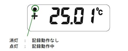 LS350-TH  LCD記録動作